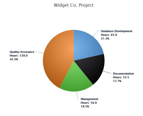 Chart gradient fill