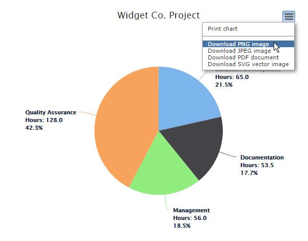 Chart save widget