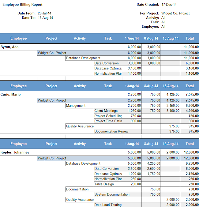 employee billing report