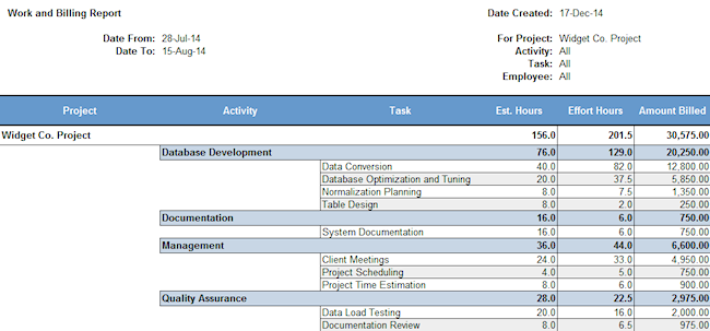 work and billing report