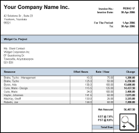 Invoice Report for the Widget Co. Project